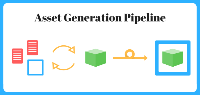 Asset Generation Pipeline